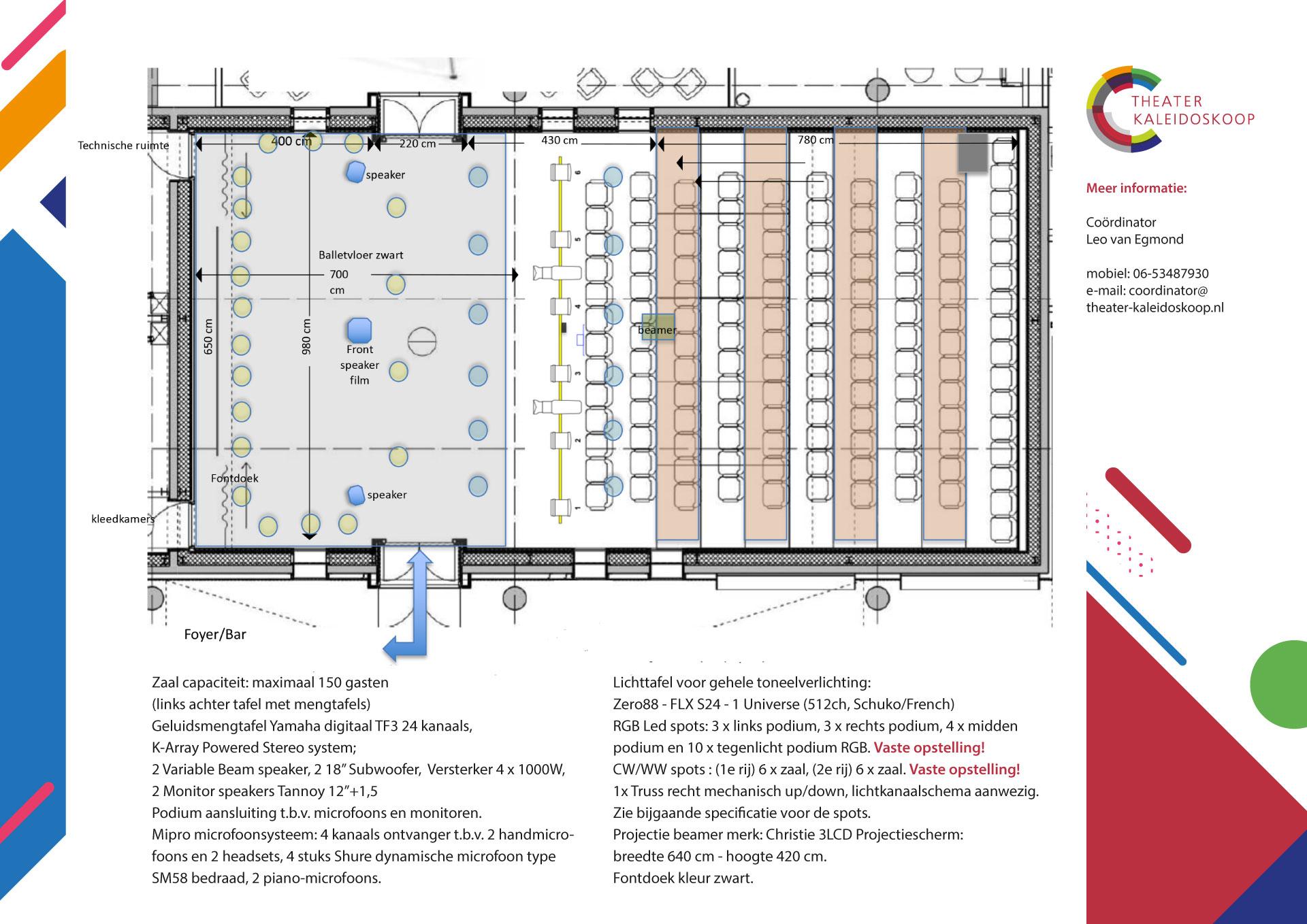 technische plattegrond kaleidoskoop